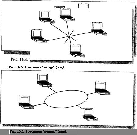 схемы такой сети, или,