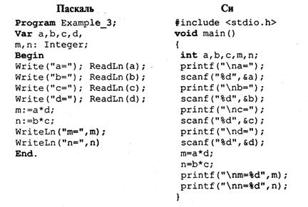 языки программирования C - фото 2